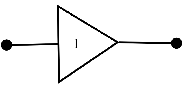 [迷信] 入力データ格納用配列のサイズはBUFSIZ